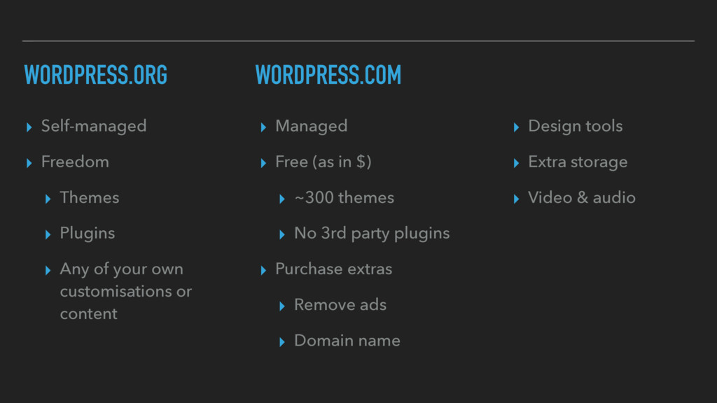 WORDPRESS.ORG ▸ Self-managed ▸ Freedom ▸ Themes...