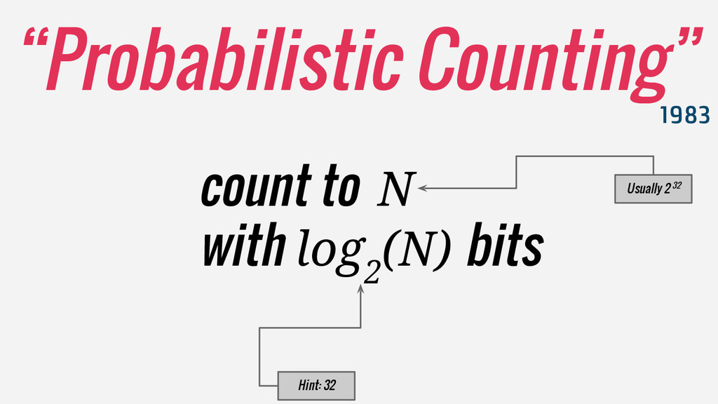 """""""Probabilistic Counting"""" 1983 Usually 2 32 coun..."""