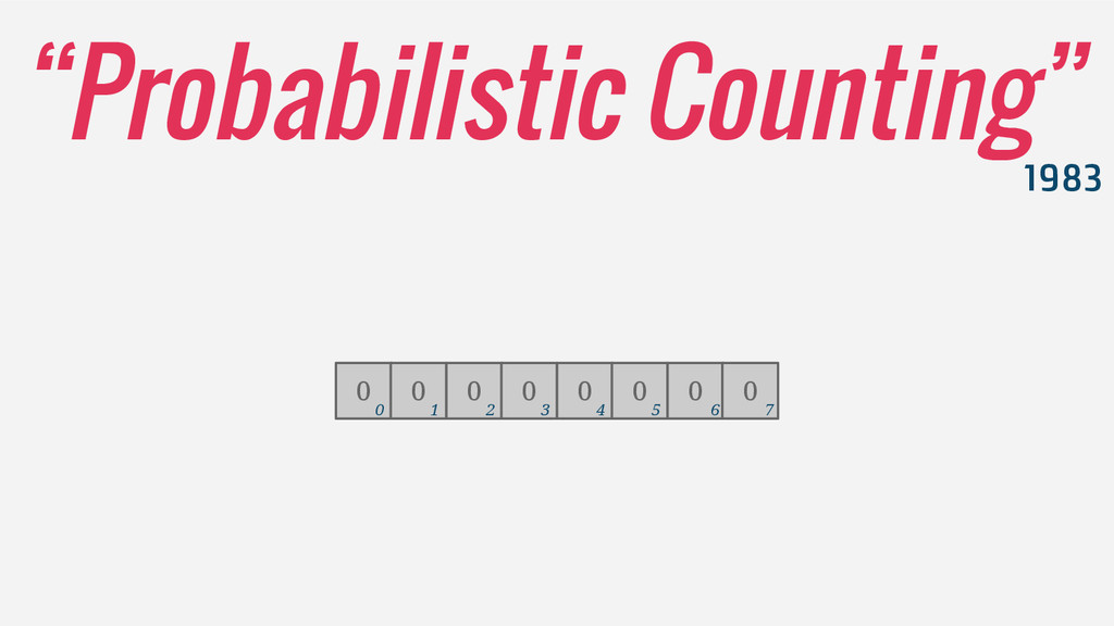 """""""Probabilistic Counting"""" 1983 0 0 0 1 0 2 0 3 0..."""