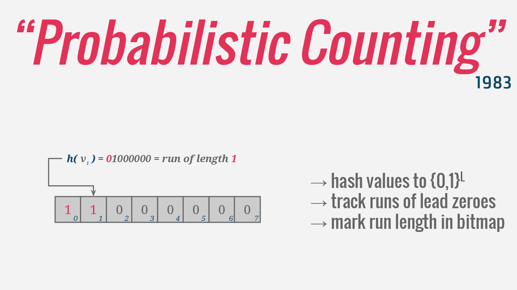 """""""Probabilistic Counting"""" 1983 → hash values to ..."""