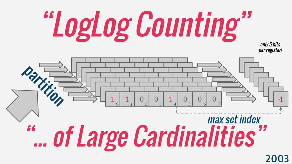 """""""... of Large Cardinalities"""" 1 0 """"LogLog Counti..."""
