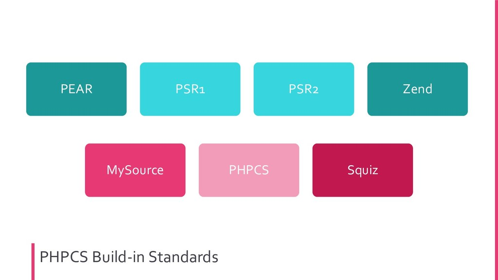 PHPCS Build-in Standards PEAR PSR1 PSR2 Zend My...