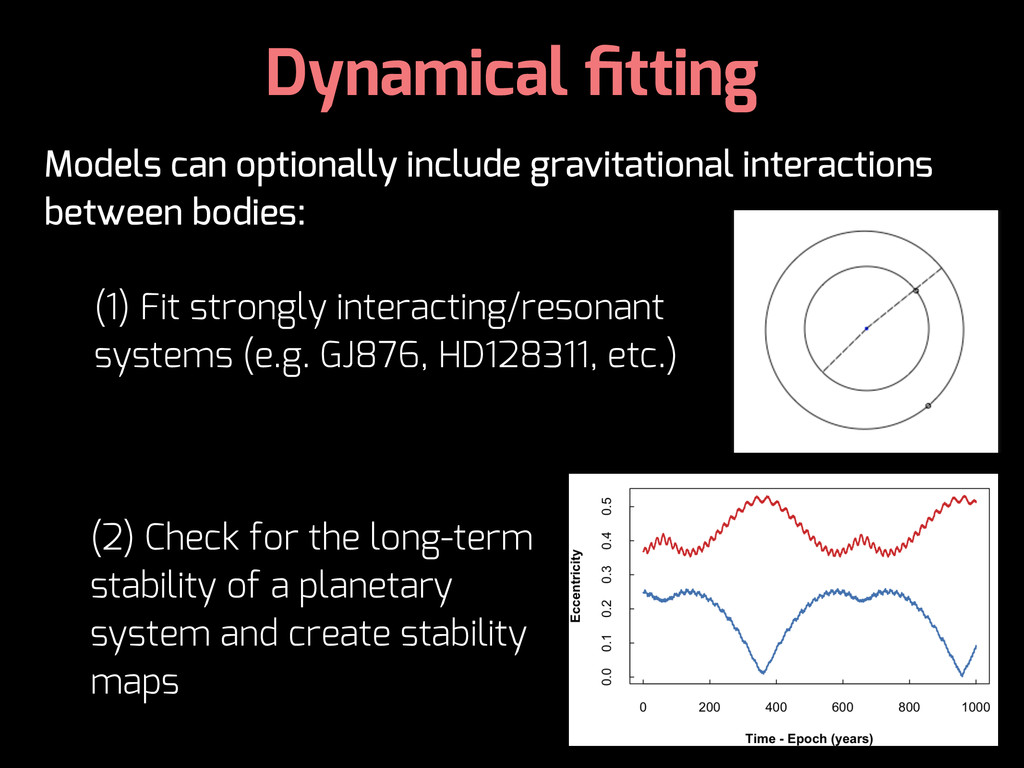 Dynamical fitting Models can optionally include ...