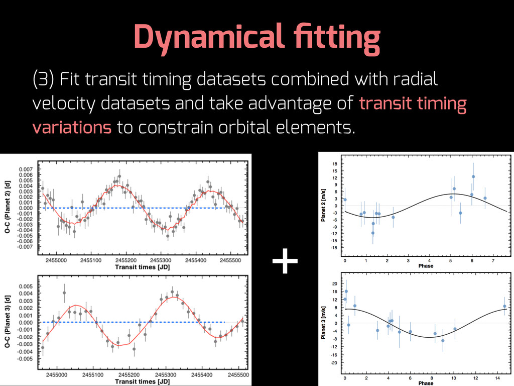 (3) Fit transit timing datasets combined with r...