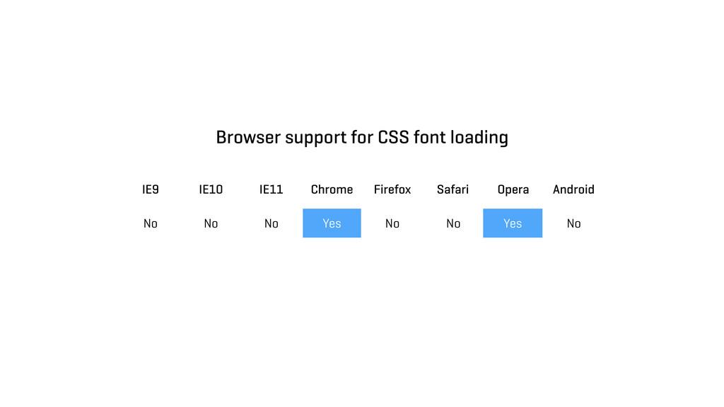IE9 IE10 IE11 Chrome Firefox Safari Opera Andro...