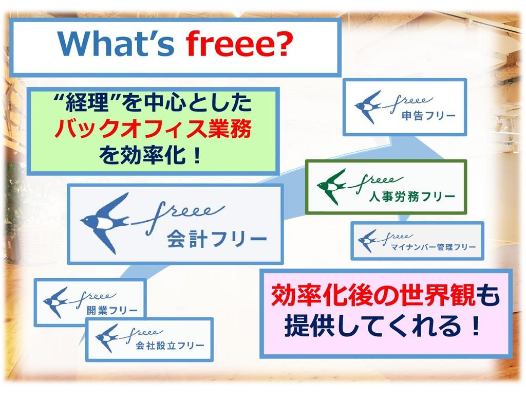 "What's freee? ""経理""を中心とした バックオフィス業務 を効率化! 効率化後の世..."