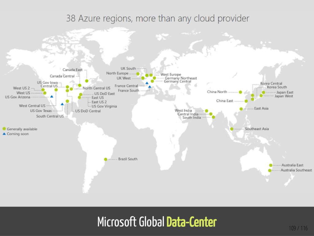 Microsoft Global Data-Center 109 / 116
