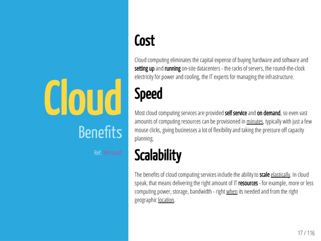 17 / 116 Cloud Bene ts Ref: Microsoft Cost Clou...