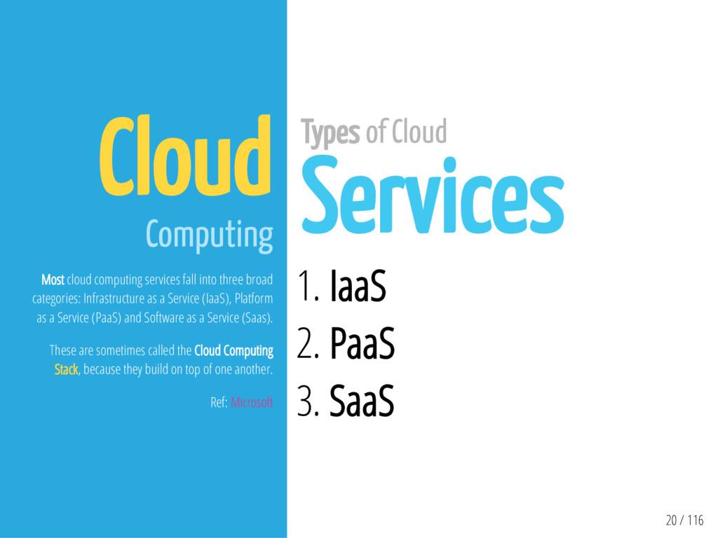 20 / 116 Cloud Computing Most cloud computing s...