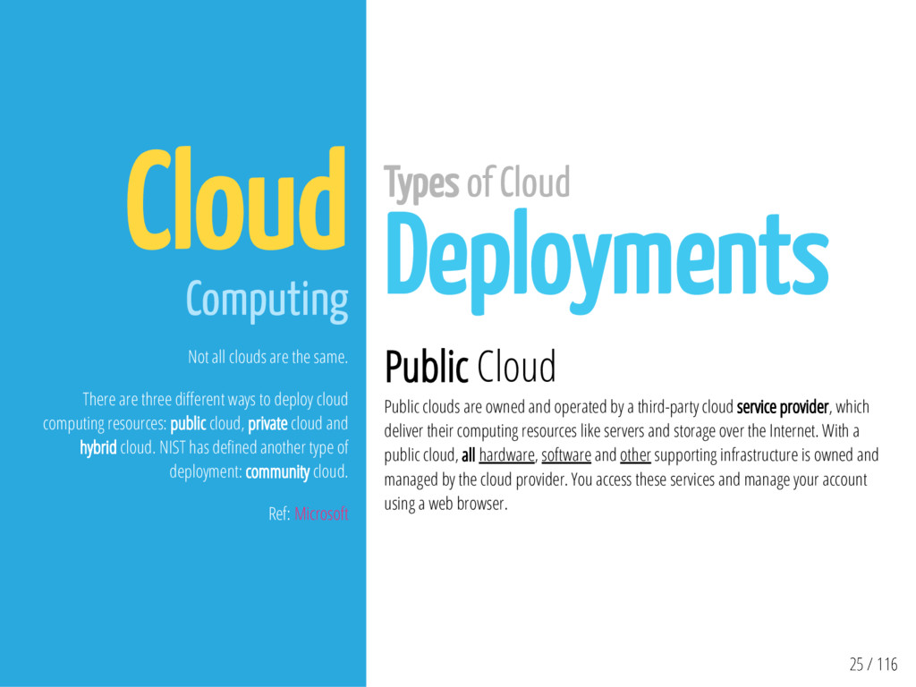 25 / 116 Cloud Computing Not all clouds are the...