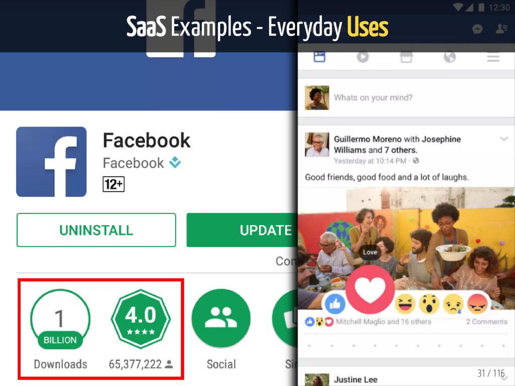 SaaS Examples - Everyday Uses 31 / 116