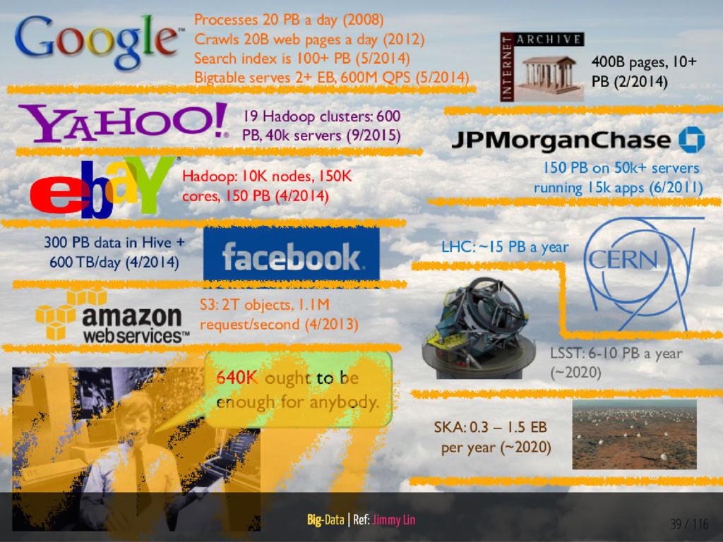 Big-Data | Ref: Jimmy Lin 39 / 116