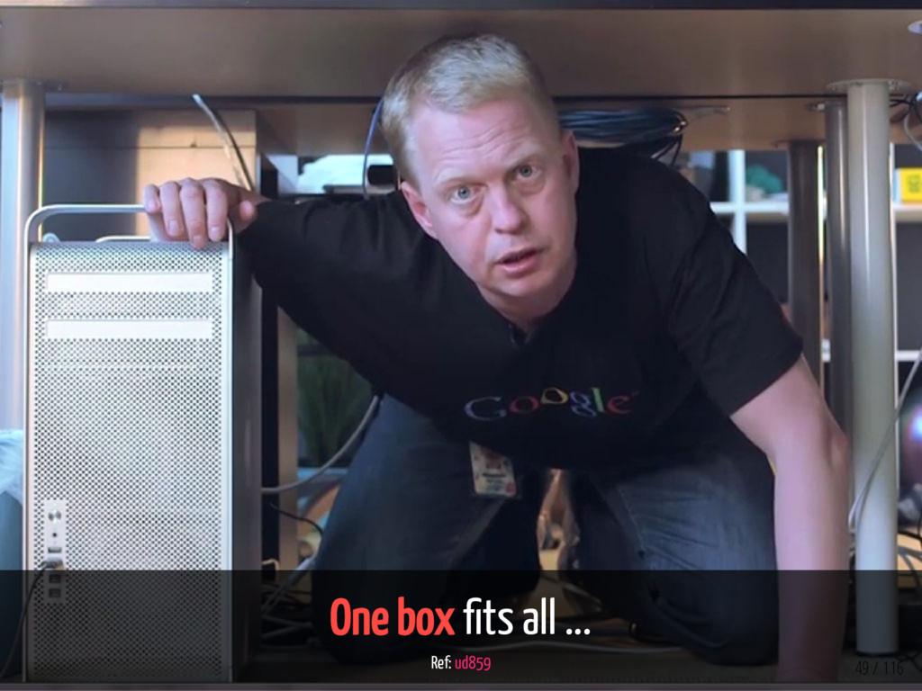 One box ts all ... Ref: ud859 49 / 116