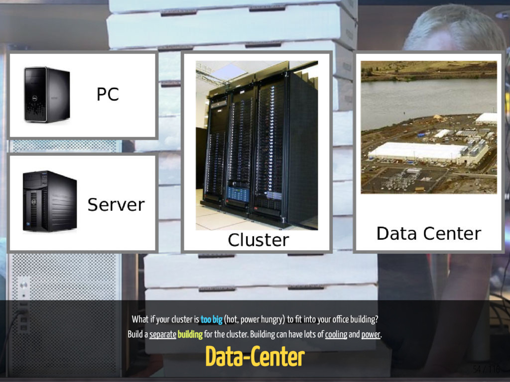 What if your cluster is too big (hot, power hun...