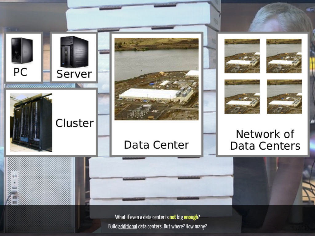 What if even a data center is not big enough? B...