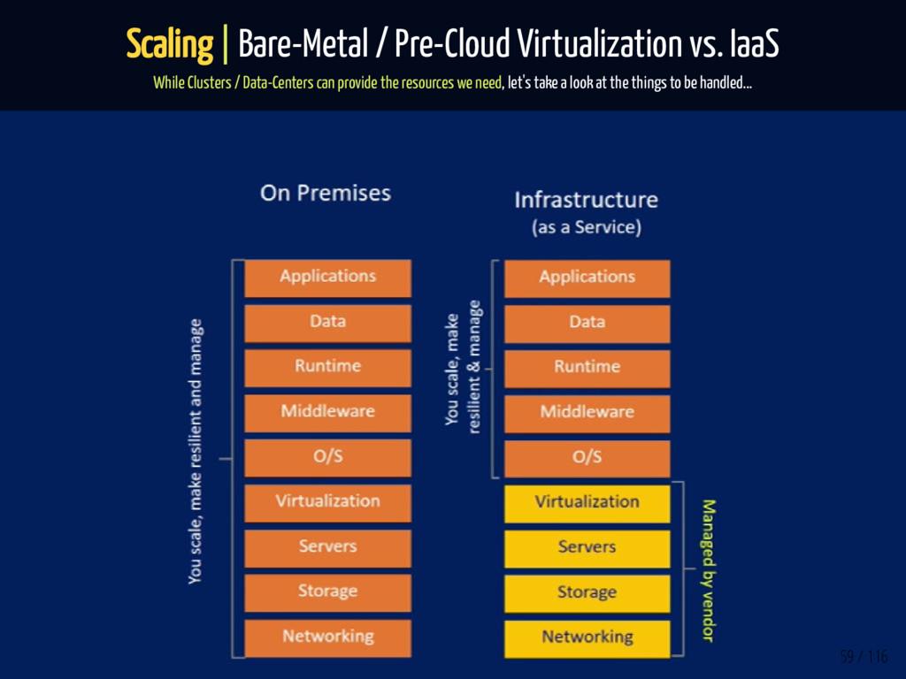 Scaling | Bare-Metal / Pre-Cloud Virtualization...