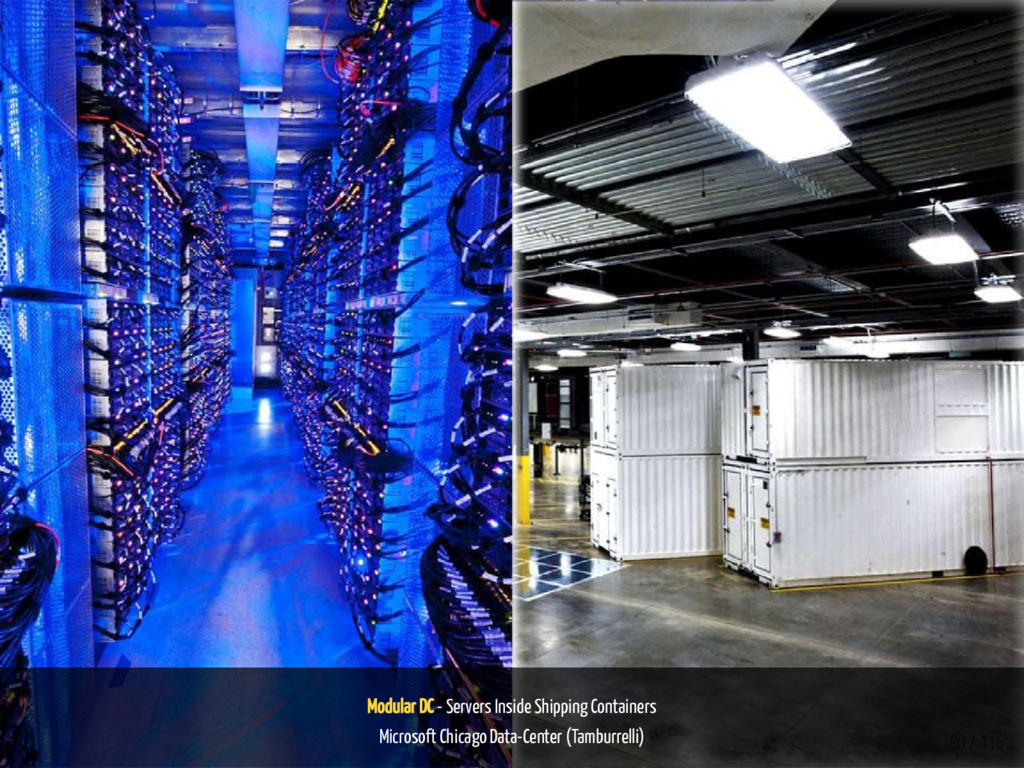 Modular DC - Servers Inside Shipping Containers...