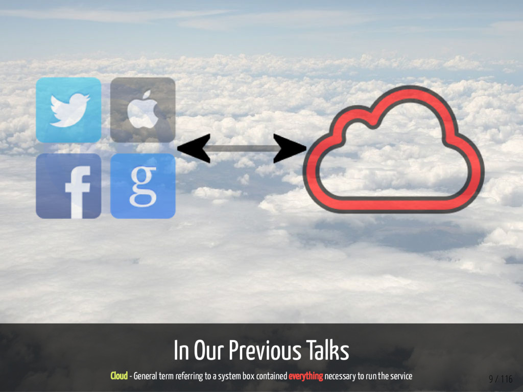 In Our Previous Talks Cloud - General term refe...
