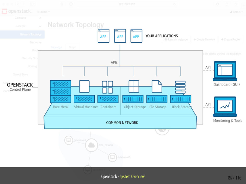 OpenStack - System Overview 86 / 116