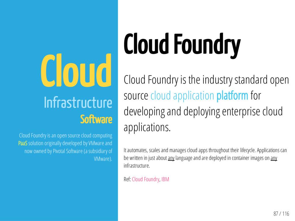 87 / 116 Cloud Infrastructure Software Cloud Fo...