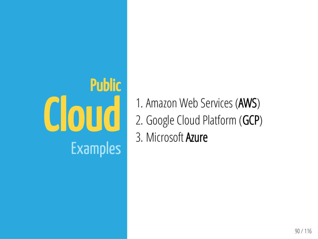 90 / 116 Public Cloud Examples 1. Amazon Web Se...