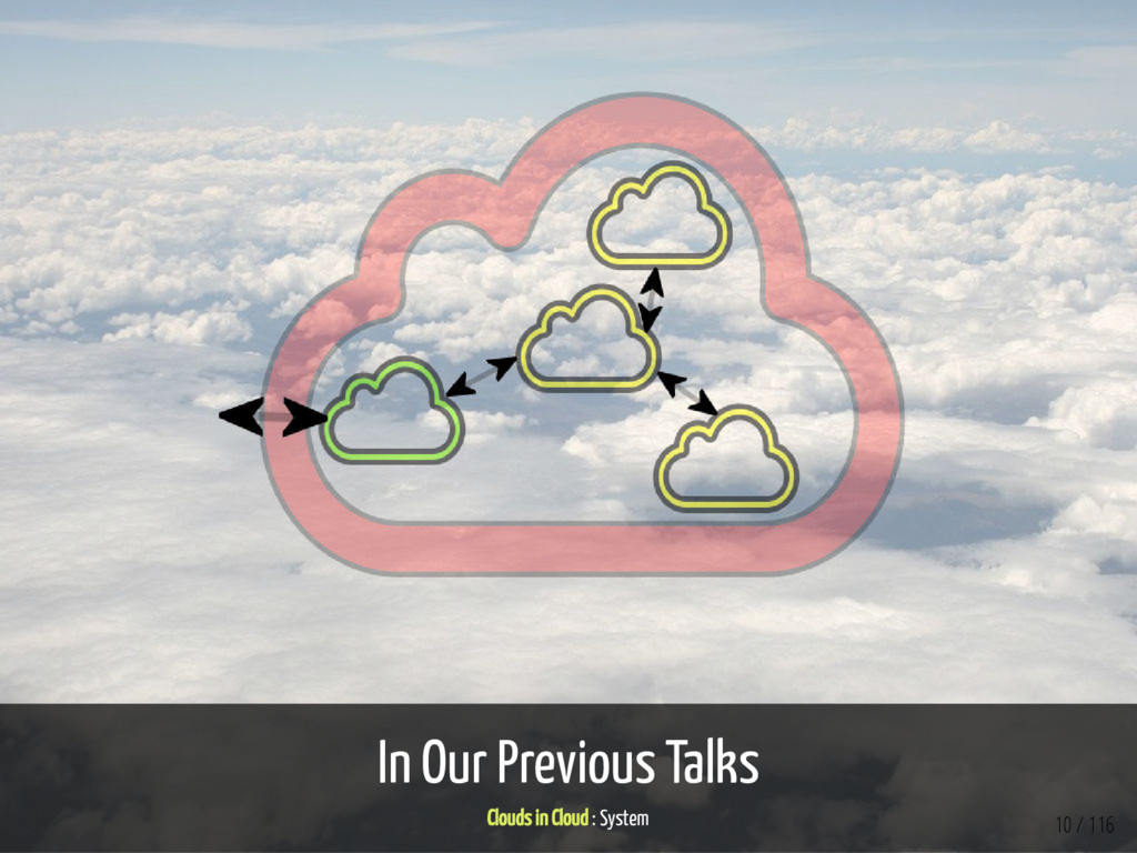 In Our Previous Talks Clouds in Cloud : System ...