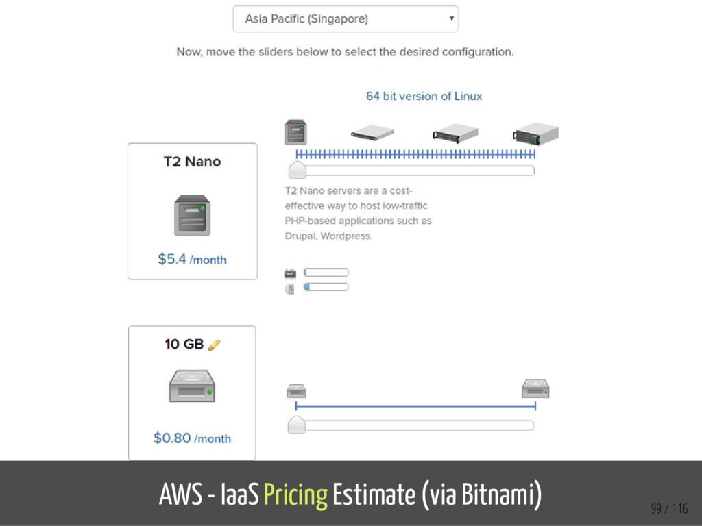 AWS - IaaS Pricing Estimate (via Bitnami) 99 / ...