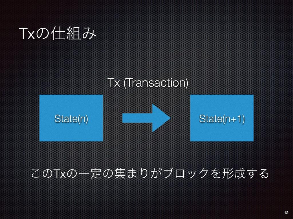 TxͷΈ State(n) Tx (Transaction) State(n+1) ͜ͷT...