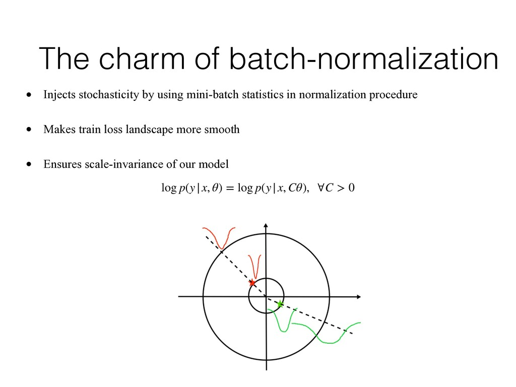 The charm of batch-normalization • Injects stoc...