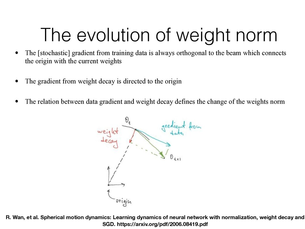 The evolution of weight norm • The [stochastic]...