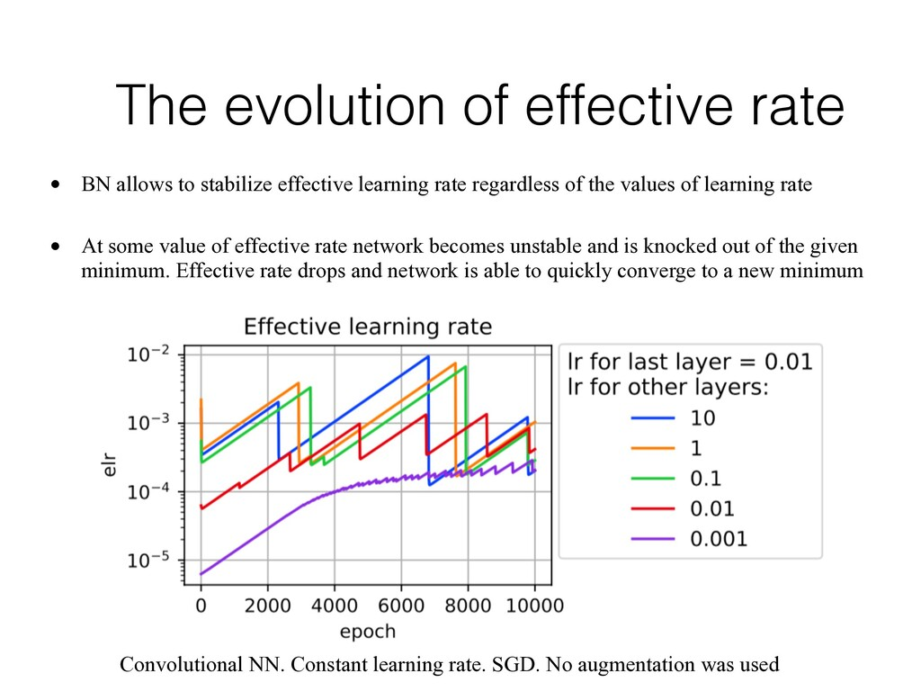 The evolution of effective rate • BN allows to ...