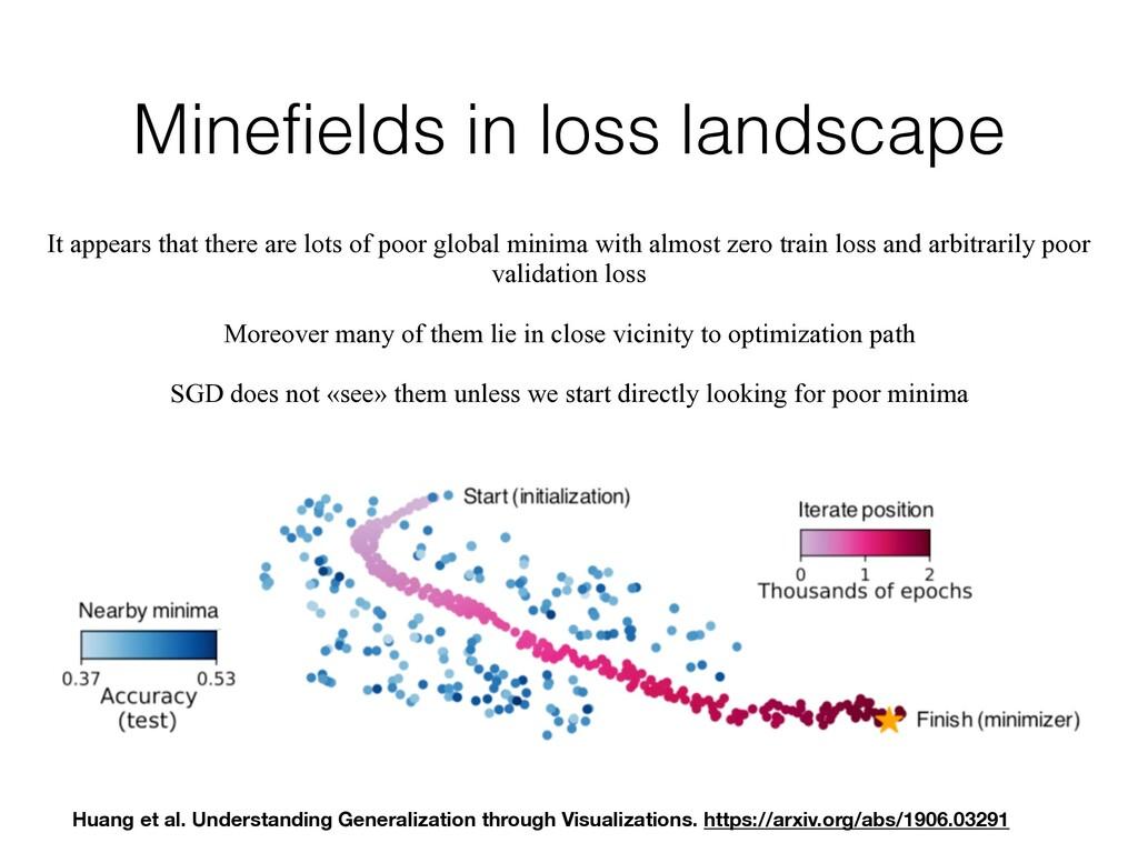 Minefields in loss landscape It appears that th...
