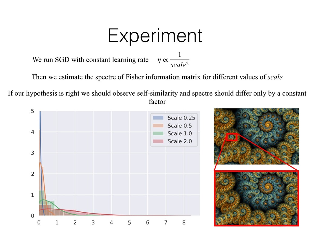 Experiment We run SGD with constant learning ra...