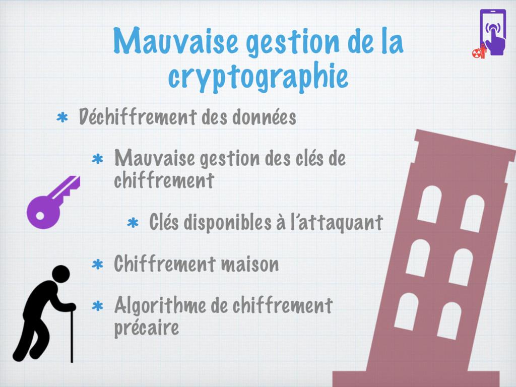 Mauvaise gestion de la cryptographie Déchiffrem...