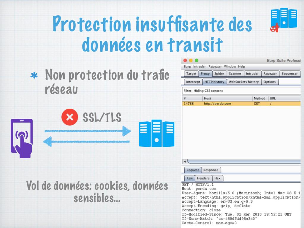 Protection insuffisante des données en transit N...