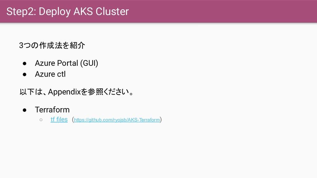 Step2: Deploy AKS Cluster 3つの作成法を紹介 ● Azure Por...