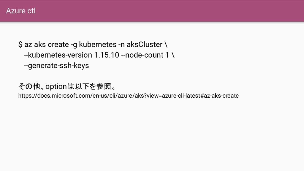 Azure ctl $ az aks create -g kubernetes -n aksC...
