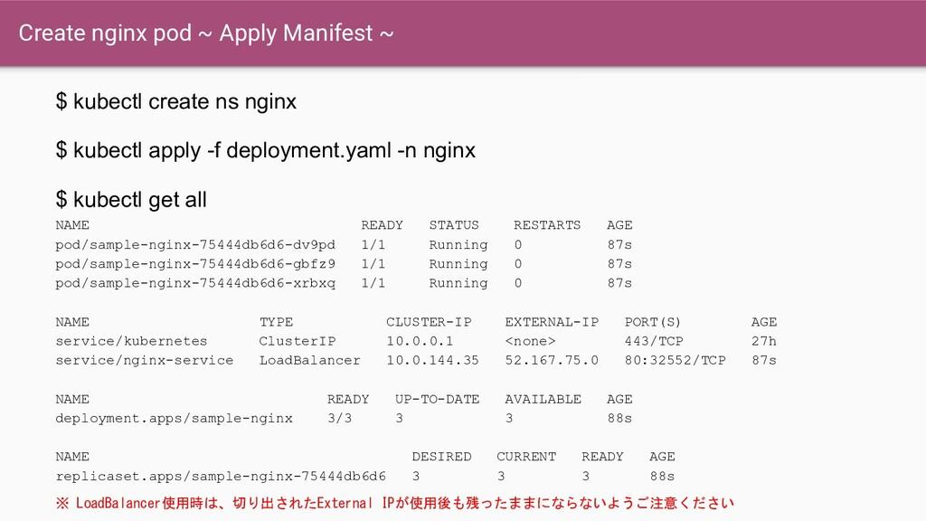 Create nginx pod ~ Apply Manifest ~ $ kubectl c...