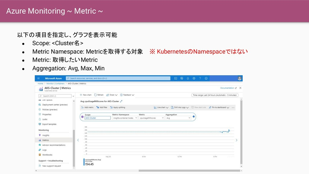 Azure Monitoring ~ Metric ~ 以下の項目を指定し、グラフを表示可能 ...