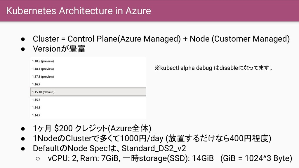 Kubernetes Architecture in Azure ● Cluster = Co...