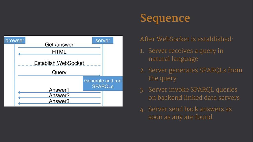 Sequence After WebSocket is established: 1. Ser...