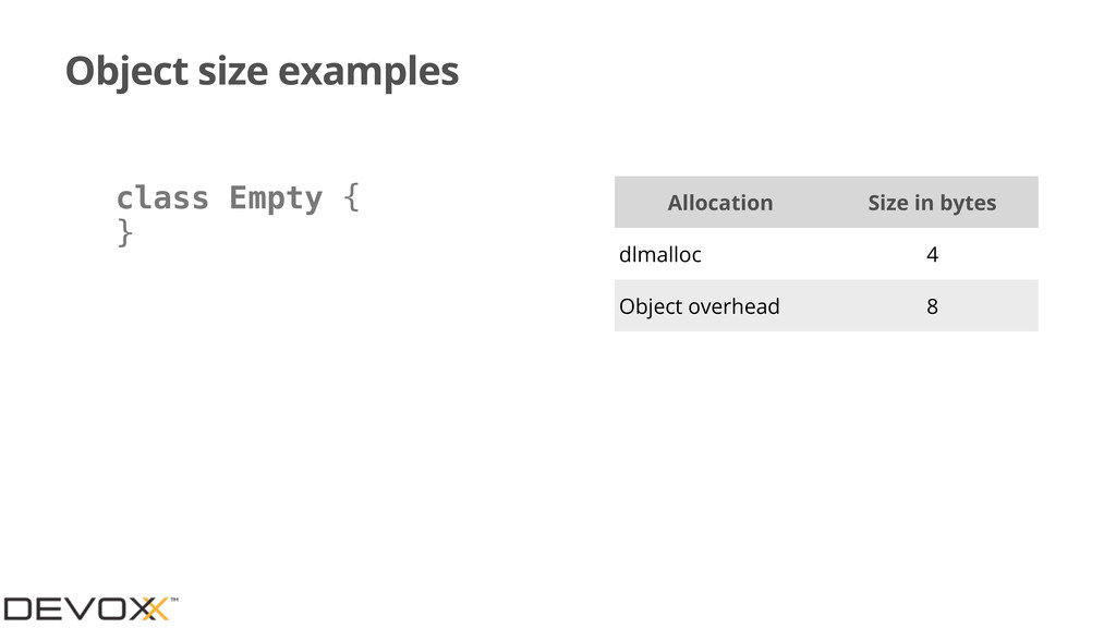 Object size examples class Empty { } Allocation...