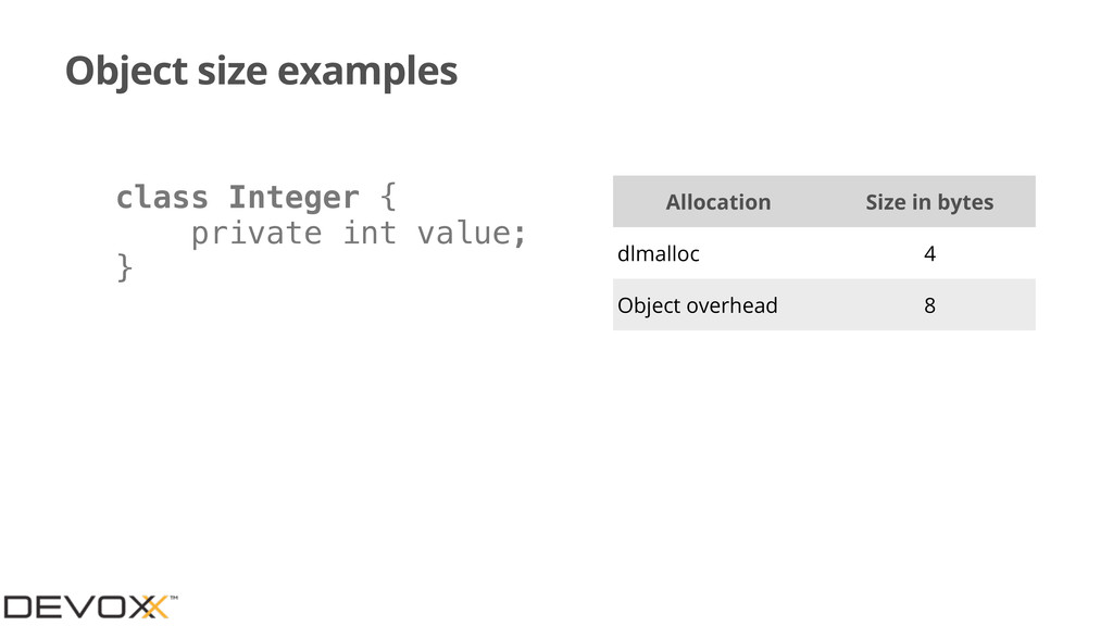 Object size examples class Integer { private in...