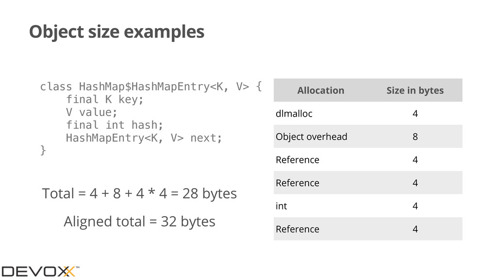Object size examples Allocation Size in bytes d...