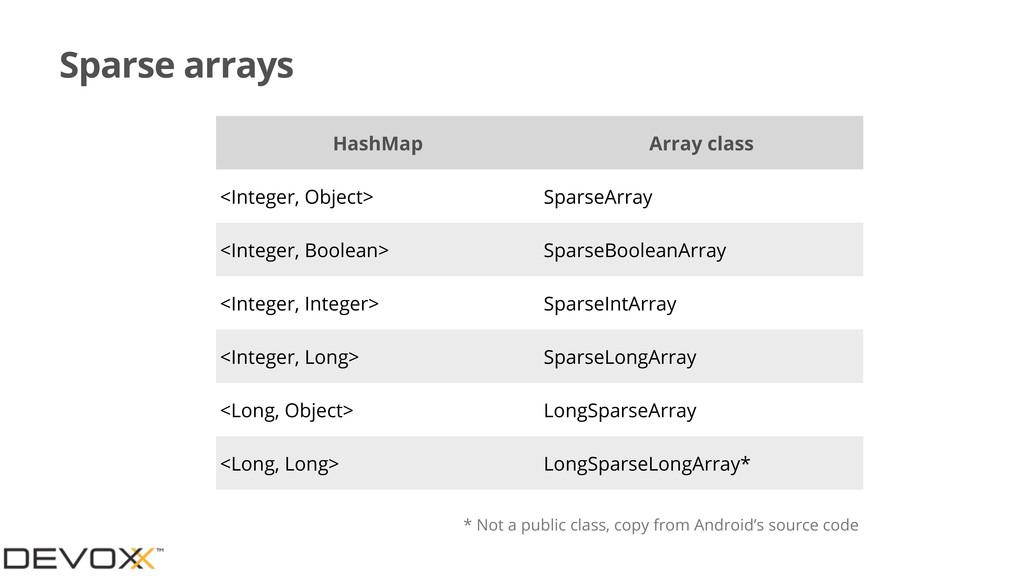 Sparse arrays HashMap Array class <Integer, Obj...