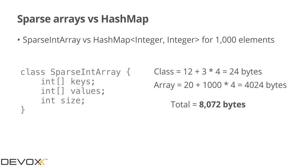 Sparse arrays vs HashMap • SparseIntArray vs Ha...