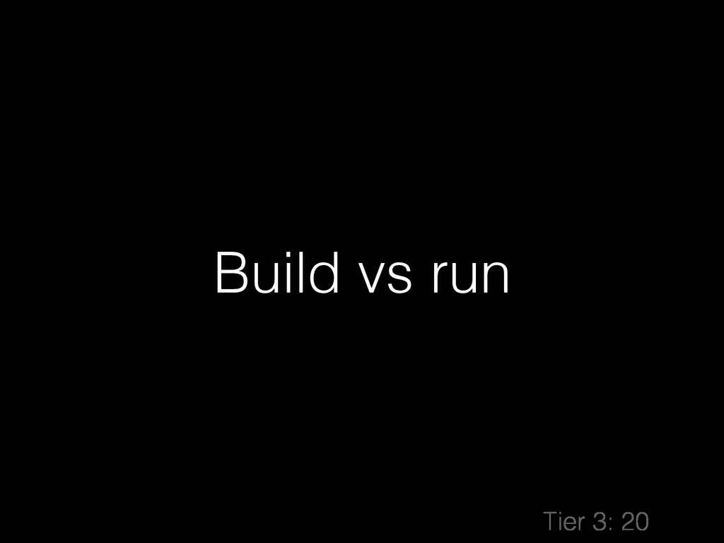 Build vs run Tier 3: 20