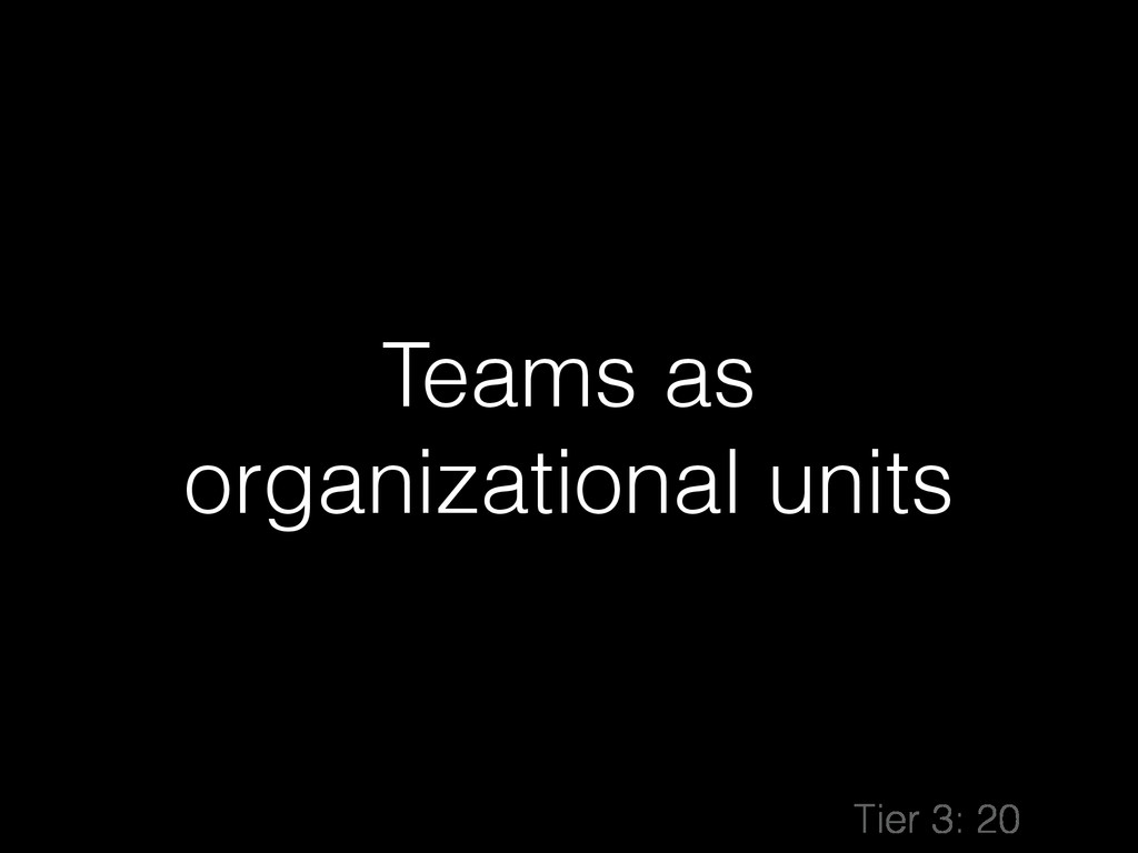 Teams as organizational units Tier 3: 20