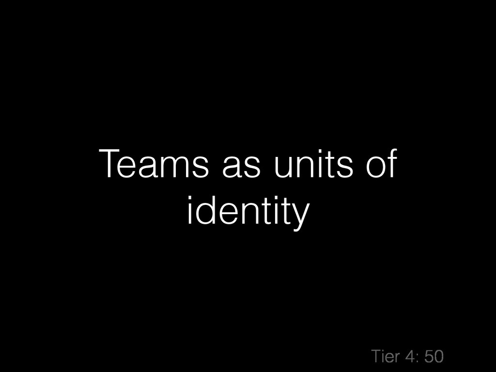 Teams as units of identity Tier 4: 50