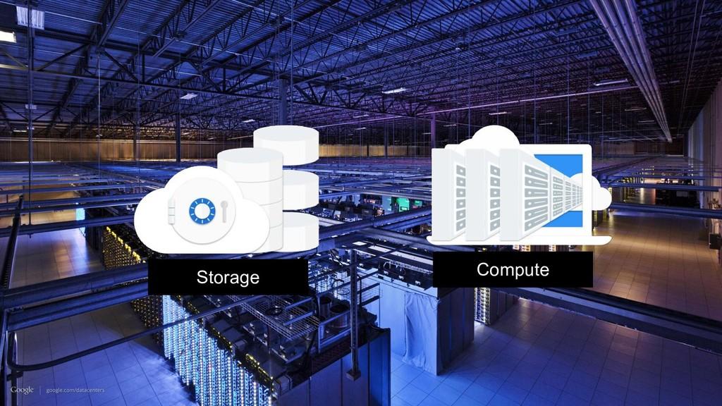 16 Storage Compute